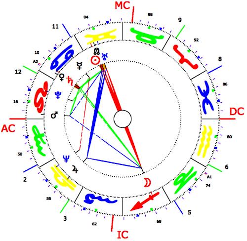 14 June 1946, 10:54, Jamaica, NY, USA (Rating AA *)