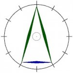 projection_triangle